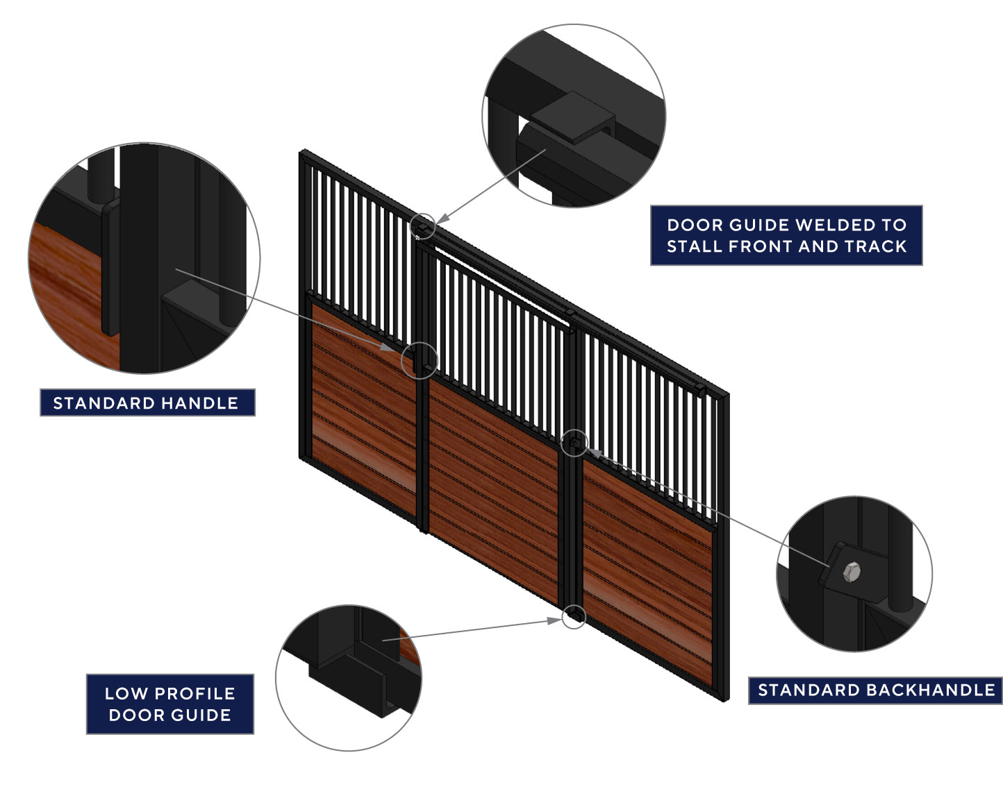 A stall front diagram showing welds, backhandles, door guides and layout